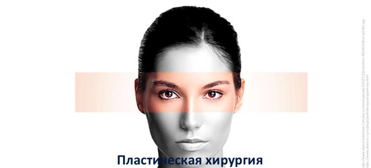 Офтальмопластика Программа Конгресса в Москве