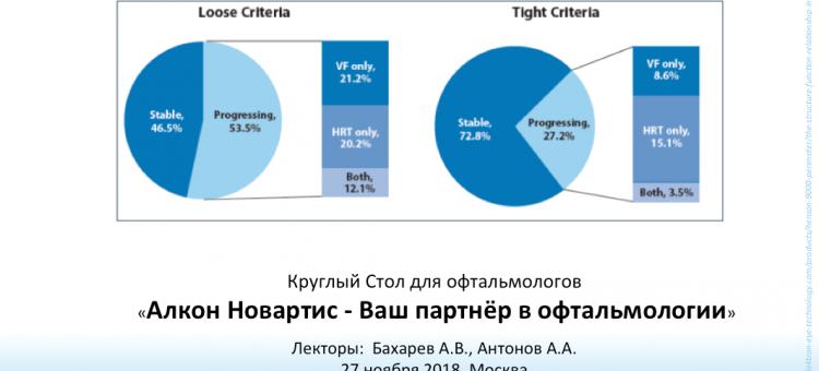 Круглый стол для офтальмологов Москвы