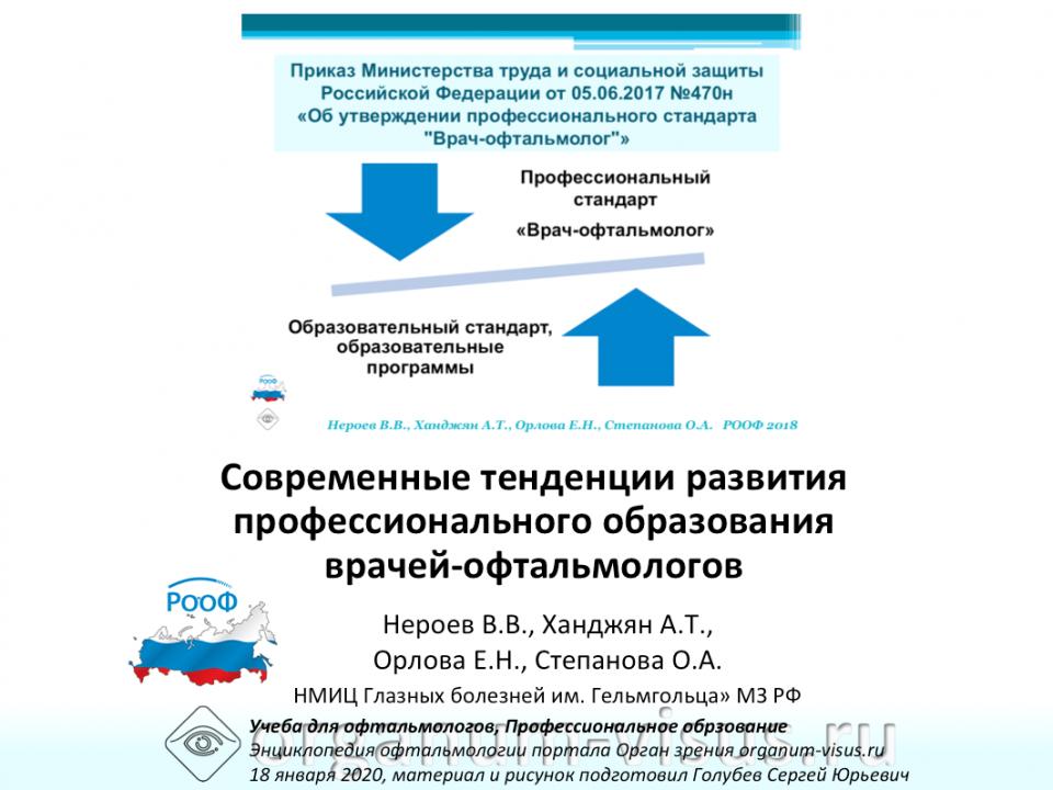 Профессиональное образование офтальмологов Нероев В.В.