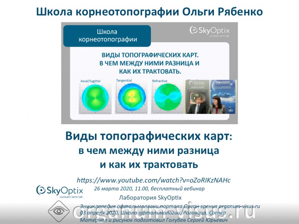 Корнеотопография Виды и трактовка карт Школа Ольги Рябенко