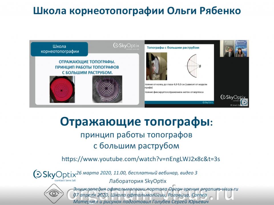 Корнеотопография Большой раструб Школа Ольги Рябенко Видео