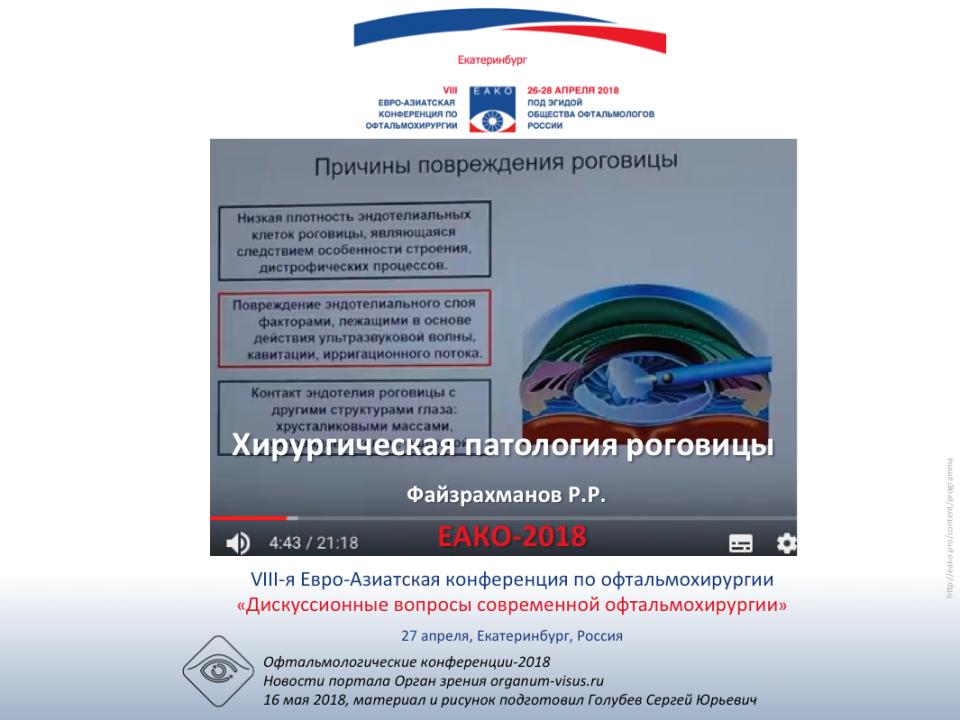 Хирургическая патология роговицы Файзрахманов Р.Р. 2018
