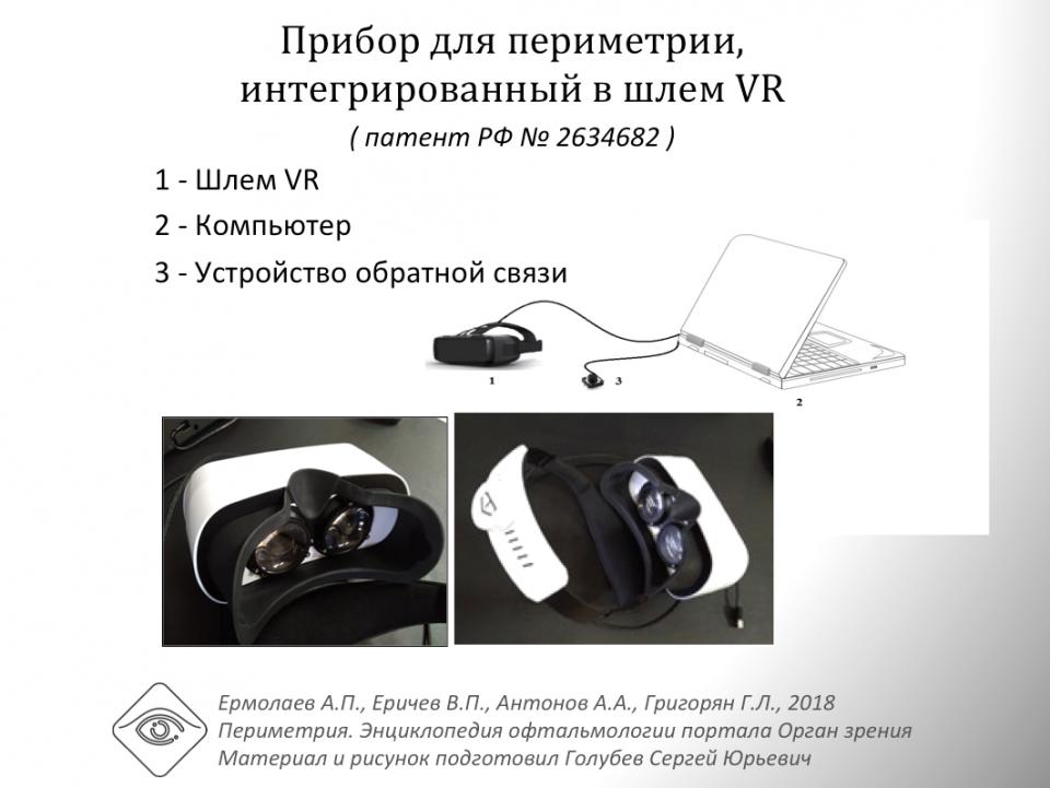 Шлем виртуальной реальности Скрининг периметрия