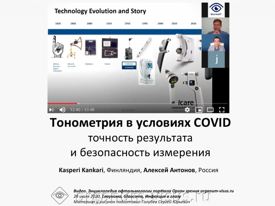 Глаукома Тонометрия в условиях COVID Вебинар K.Kankari и А.Антонов