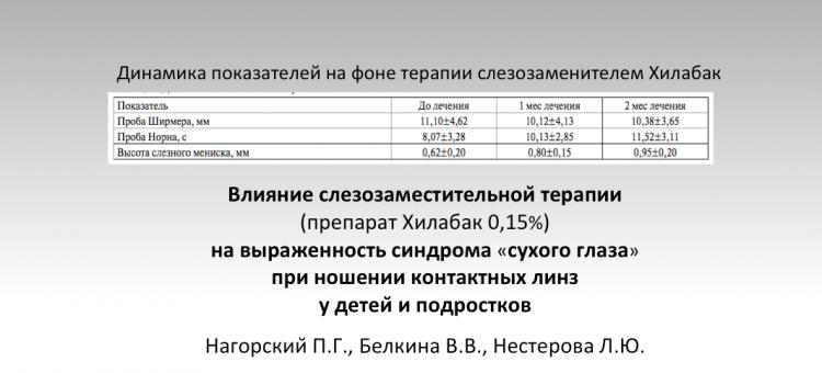 Хилабак и контактные линзы у детей Нагорский П.Г.
