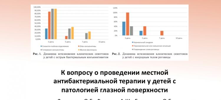 Лечение конъюнктивитов и кератитов у детей Фенькова О.Г. с соавт.