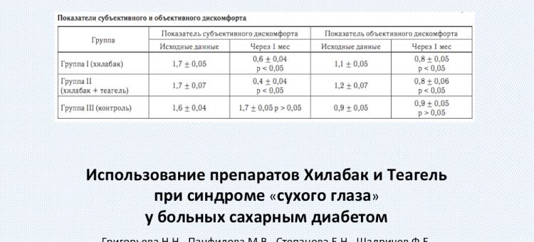 Хилабак Теагель и сахарный диабет Григорьева Н.Н. с соавт.