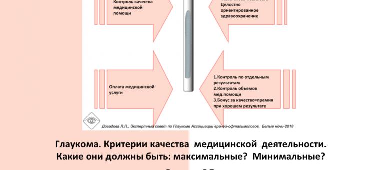 Глаукома Критерии оценки медицинской помощи Догадова Л.П. 2018