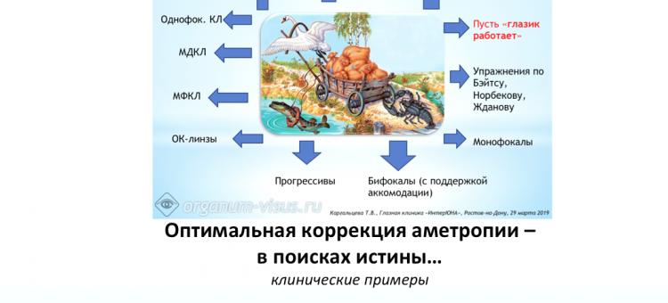 Оптимальная коррекция аметропии Каргальцева Т.В.