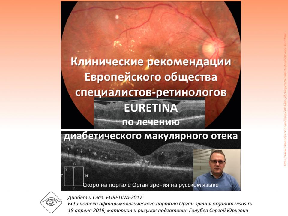Диабет и Глаз Клинические рекомендации лечения ДМО EURETINA