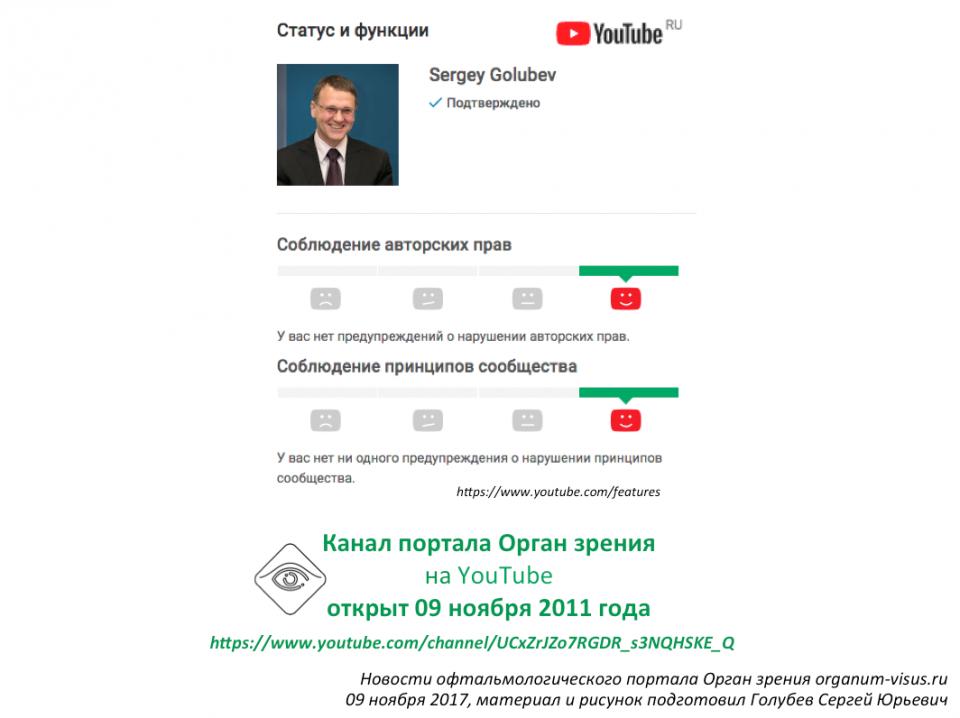 Орган зрения на YouTube