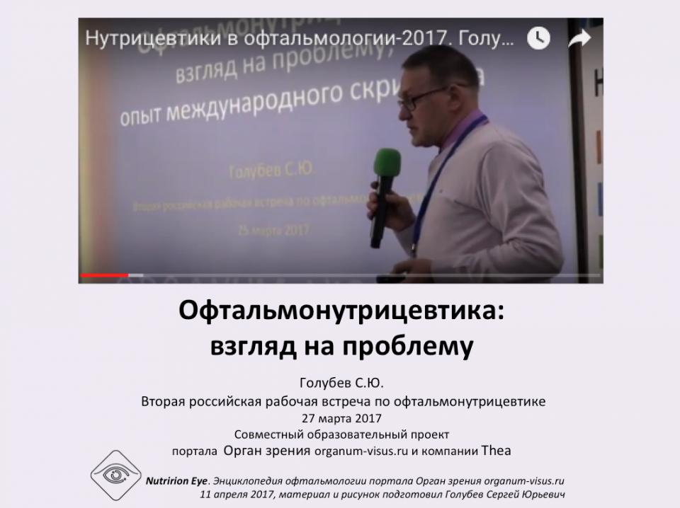 Нутрицевтики Международный опыт скрининга Голубев С.Ю.
