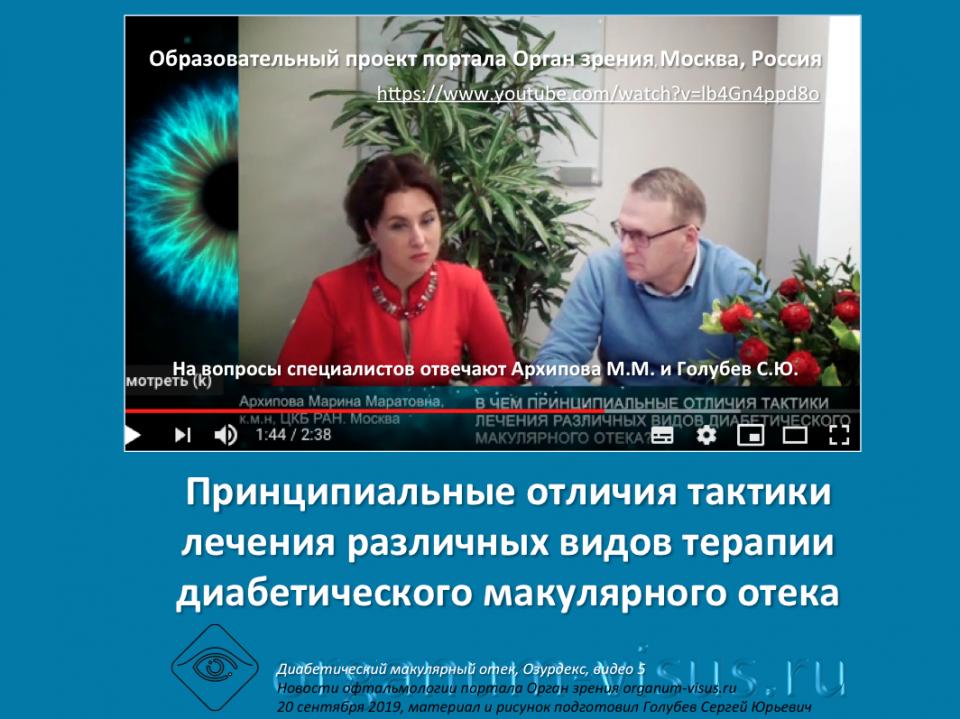 Диабет и Глаз Лечение ДМО Ответы на вопросы врачей Видео 5