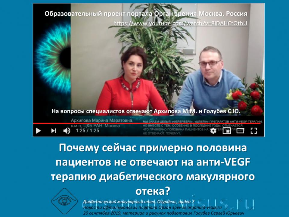 Диабет и Глаз Лечение ДМО Ответы на вопросы врачей Видео 7