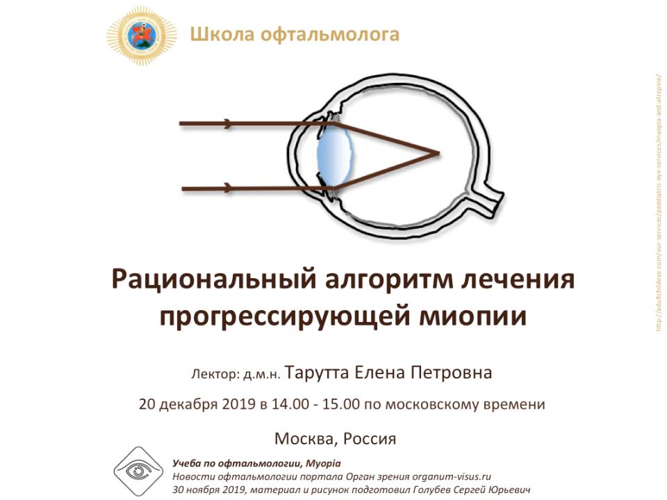 Телемедицина в офтальмологии НМИЦ ГБ им Гельмгольца Миопия