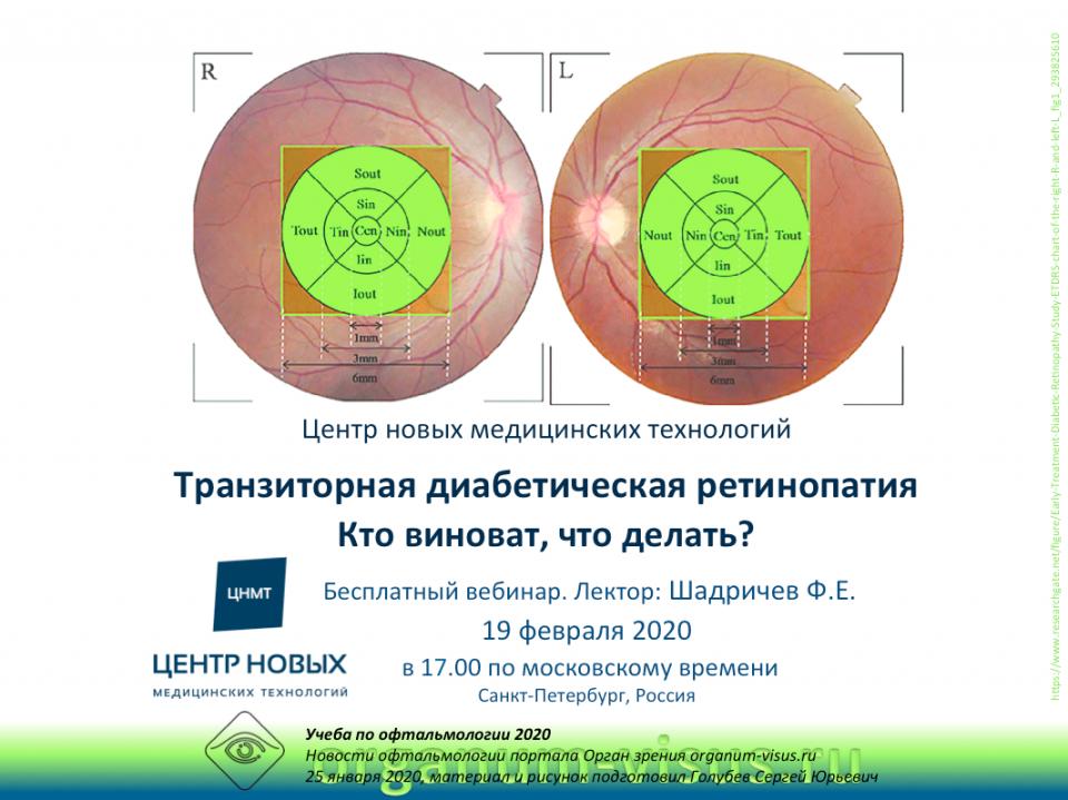 Учеба по офтальмологии Диабетическая ретинопатия ЦНМТ СПб