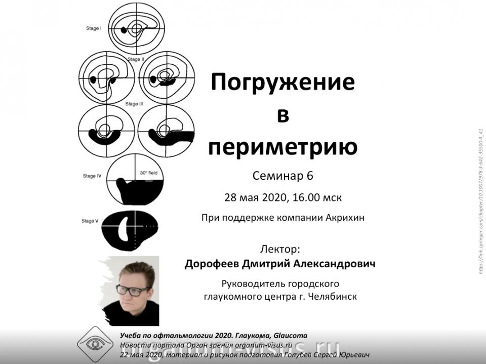 Глаукома Погружение в периметрию Семинар 6
