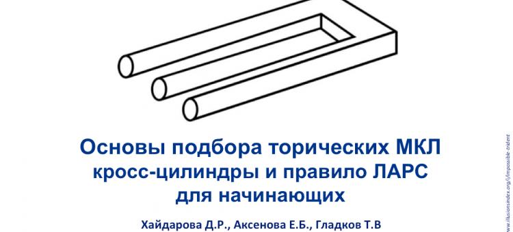 Академия Алкон МКЛ и кросс-цилиндры