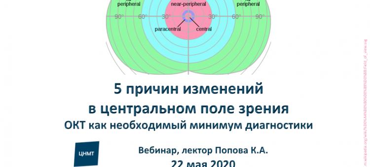 Вебинар ЦНМТ Поле зрения и ОКТ