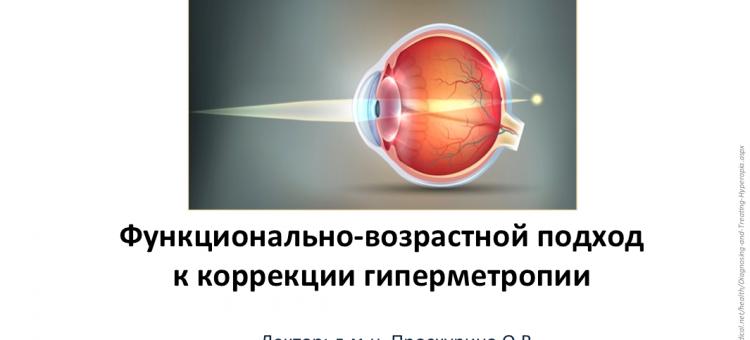 Телемедицина в офтальмологии НМИЦ ГБ им Гельмгольца Гиперметропия