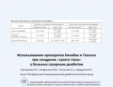 Хилабак, Теагель и сахарный диабет Григорьева Н.Н. с соавт.