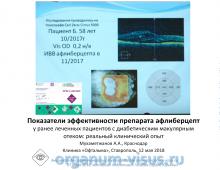 Диабет и глаз Эффективность препарата афлиберцепт Мухаметжанов А.А.