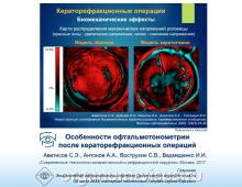 Глаукома Офтальмотонометрия после рефракционных операций