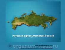История офтальмологии России