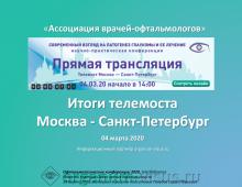 Глаукома Телемост Москва Санкт-Петербург 2020 Итоги